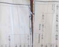 {谱牒研究}怀宁百忍堂张氏六大房分布情况