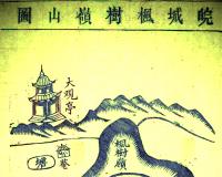 家谱中的皖城和大观亭图